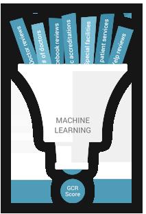 GCR Machine Learning algorithm
